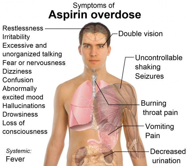 aspirin-overdose-01