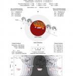 NASA tổ chức chat trực tiếp trong sự kiện nguyệt thực toàn phần ngày 8-10-2014