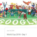 Một tuần FIFA World Cup 2018 cùng Google Doodle